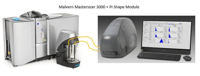 moduł pi plus mastersizer 3000